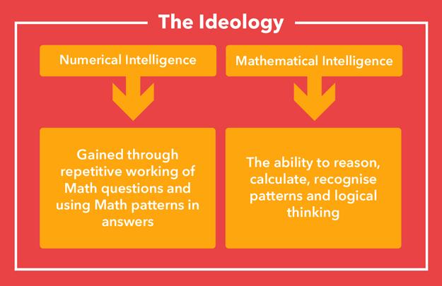 ylc-ideology